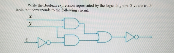 Solved  Write The Boolean Expression Represented By The Lo