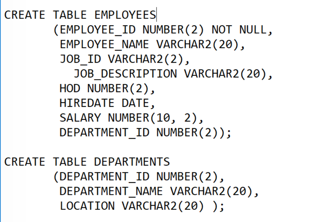 Solved: ORACLE SQL QUERY: Display The Department Name And