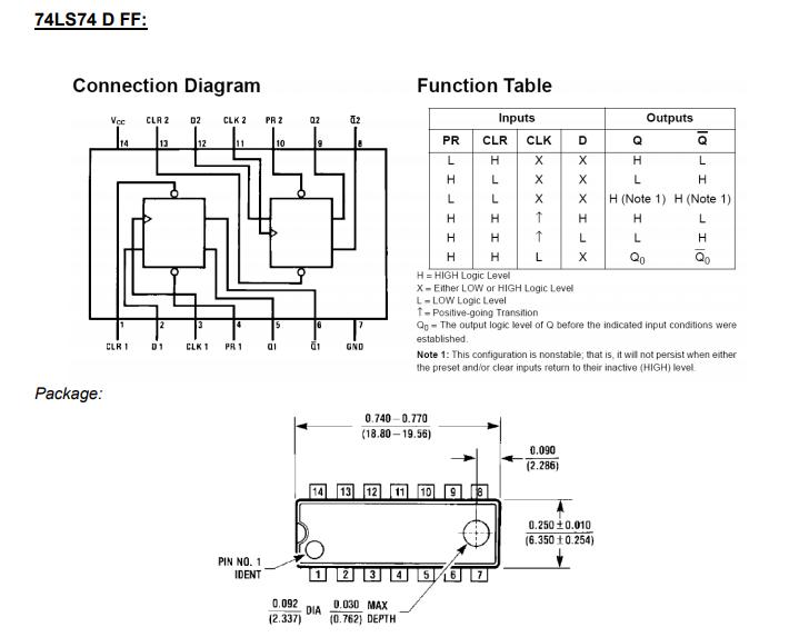 350 clk electrical wiring diagram solved 5 4 2 4 bit shift register construct the shift reg  solved 5 4 2 4 bit shift register