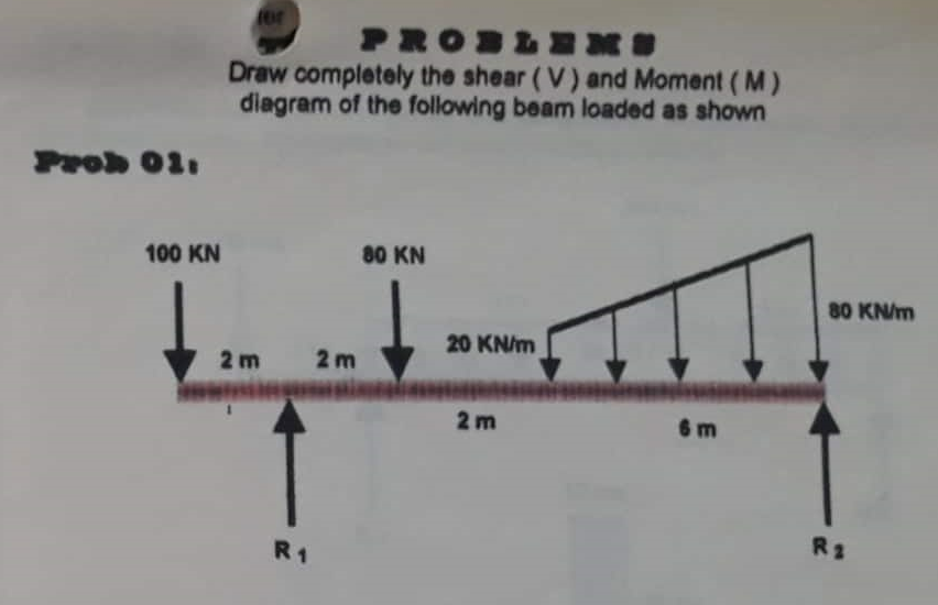 fer Draw completely the shear (V) and Moment (M) diagram of the following beam loaded as shown Prob 02 100 KN 80 KN 0 KNm 20 KN/m 2 m 2m 2 m 6 m R 2 R 1