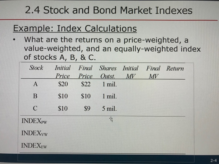 solved 2 4 stock and bond market indexes example index c