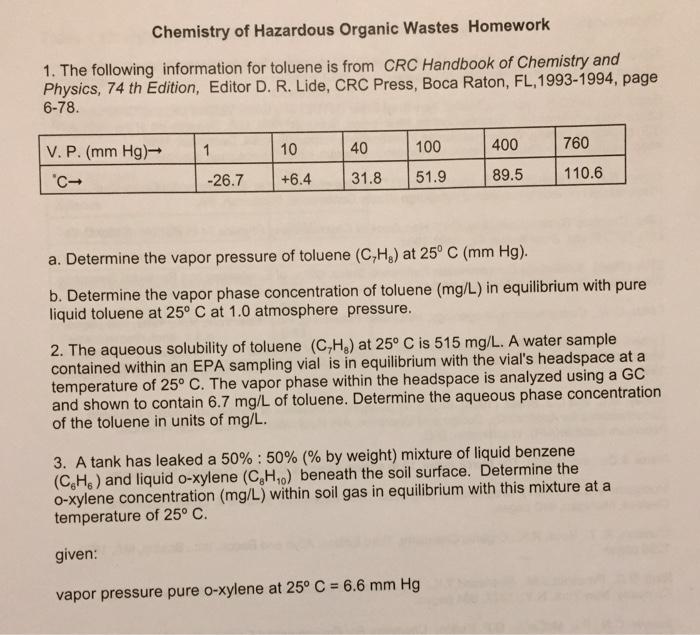 Solved: Chemistry Of Hazardous Organic Wastes Homework 1