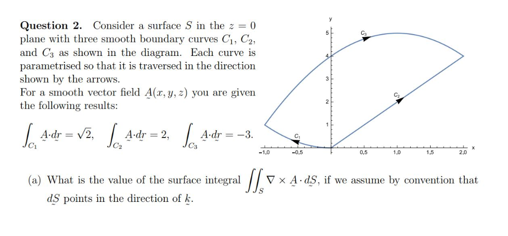 Solved: Question 2  Consider A Surface S In The 0 Plane Wi