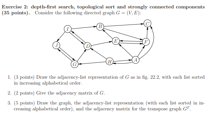 Solved: Consider The Following Directed Graph G = (V, E