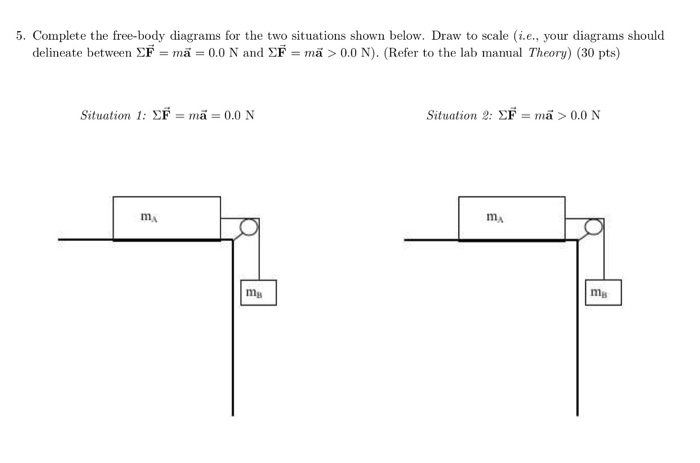 Solved Complete The Free Body Diagrams Of The Situations