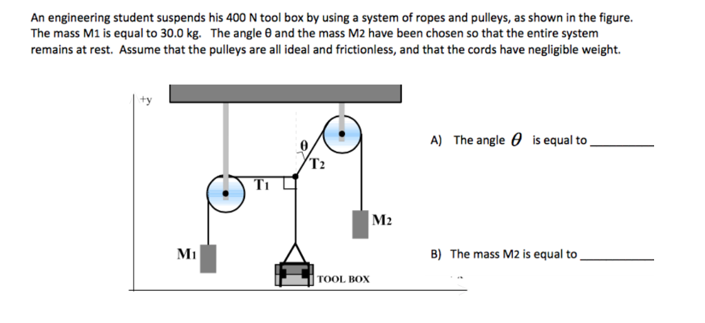 Solved: An Engineering Student Suspends His 400 N Tool Box