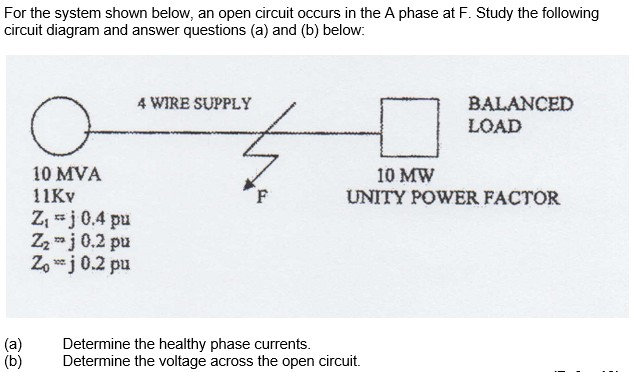 Solved: For The System Shown Below, An Open Circuit Occurs ... on unity architecture, unity software, unity graphic, unity development, unity illustrations, unity drawing, unity animation, unity icon, unity language, unity photography, unity map, unity painting, unity program, unity code,