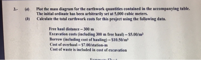 Earthwork estimation calculation for road | mean area method.