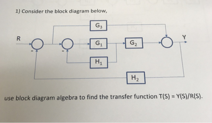 Solved 1 consider the block diagram below use block dia 1 consider the block diagram below use block diagram algebra to find the transfer ccuart Gallery