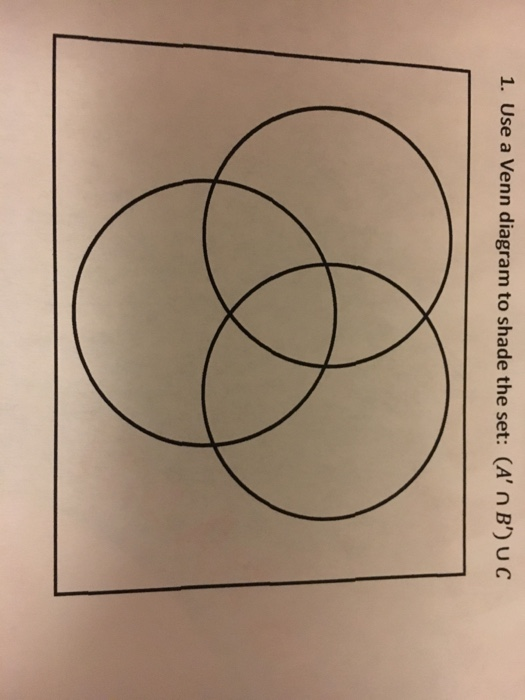 Solved Use A Venn Diagram To Shade The Set A Intersect