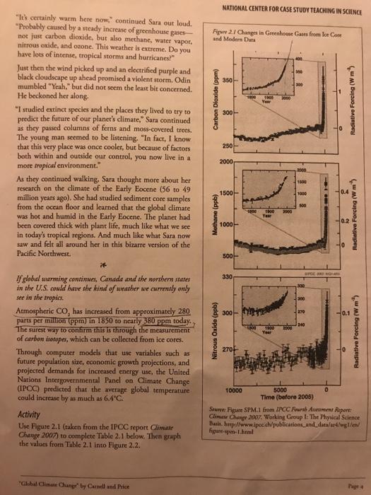 Gcse science coursework osmosis