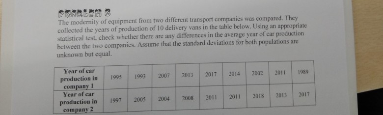 The modernity of equipment from two different transport companies was compared. They collected the years of production of 10 delivery vans in the table below. Using an appropriate statistical test, check whether there are any differences in the average year of car production between the two companies. Assume that the standard deviations for both populations are unknown but equal. Year of car production in1995 1993 2007 2013 2017 2014 2002 2011 1989 company1 Year of car production in 1997 2005 2004 2008 2011 2011 2018 2013 2017 company 2