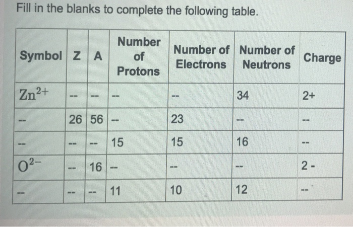 Solved: Fill In The Blanks To Complete The Following Table