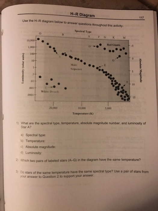 Solved Use The H R Diagram Below To Answer Questions Thro