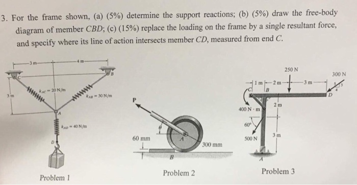 Solved  For The Frame Shown   A  Determine The Support Rea