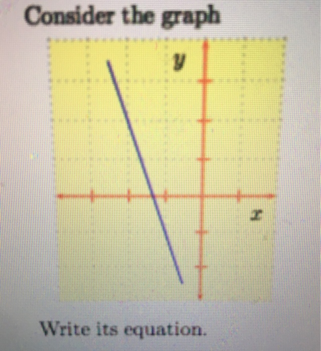 Consider the graph Write its equation.