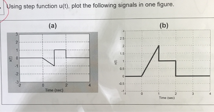Solved: That Question Is Related Digital Signal Processing
