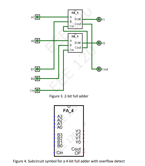 question: task 2-2: design, build and test a 4-bit full adder using figure  3 (2-bit full adder) as a guide, design a 4-bit full adder  the 4-bit full  adder