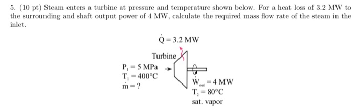 Solved 5 10 pt steam enters a turbine at pressure and 10 pt steam enters a turbine at pressure and temperature shown below ccuart Image collections
