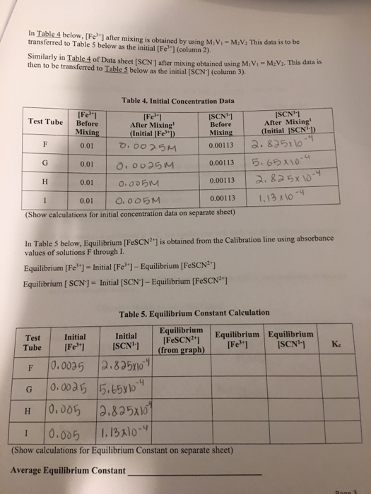 fe scn 2 _Solved: Determination Of Equilibrium Constant Lab In Table... | Chegg.com