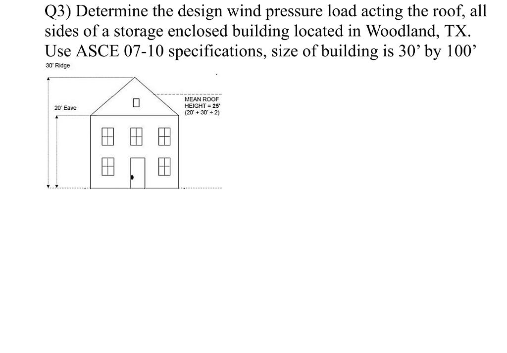 Q3) Determine The Design Wind Pressure Load Acting    | Chegg com