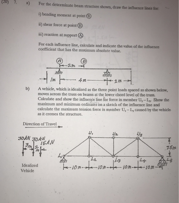 Solved 20 7 A For The Determinate Beam Structure Show