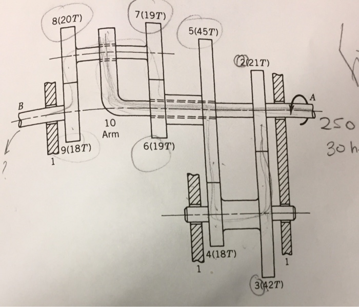 solved 7 49 in the spur gear differential shown in fig Ezgo Differential Schematic question 7 49 in the spur gear differential shown in fig 7 53, shaft a turns at 250 rpm in the direction