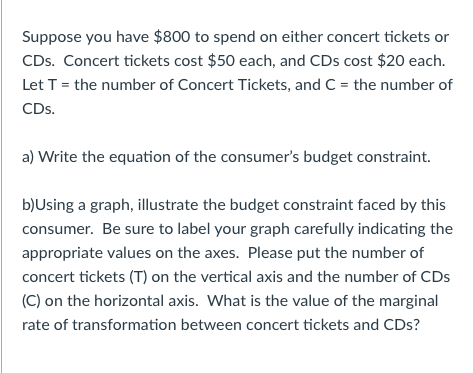 Solved: Suppose You Have $800 To Spend On Either Concert T