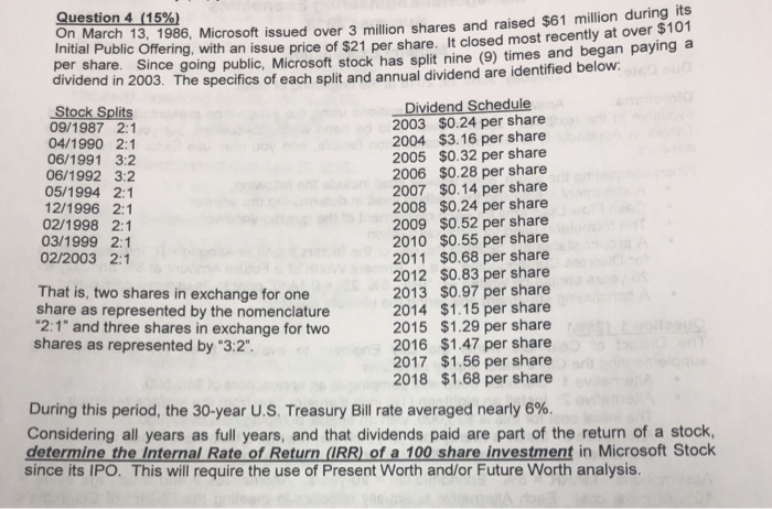 Solved: , Microsoft Issued Over 3 Million Shares And Raise