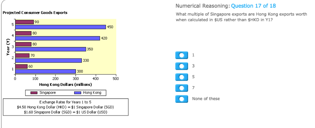 Numerical Reasoning Question 17 Of 18 What Multiple Singapore Exports Are Hong Kong