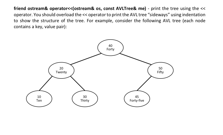 Solved: Project #3-Indexing With AVL Trees Learning Object