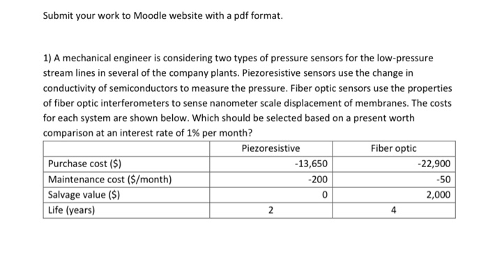 form 5558 pdf  Solved: Submit Your Work To Moodle Website With A Pdf Form ...