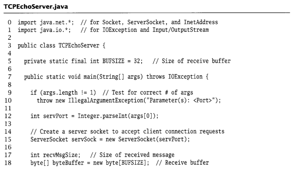 Solved: Examine The Server Examples (TCPEchoServer java) A