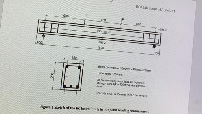 Solved: RCB Lab Script V3/ CIVE241 600 600 600 R28-3 15H8