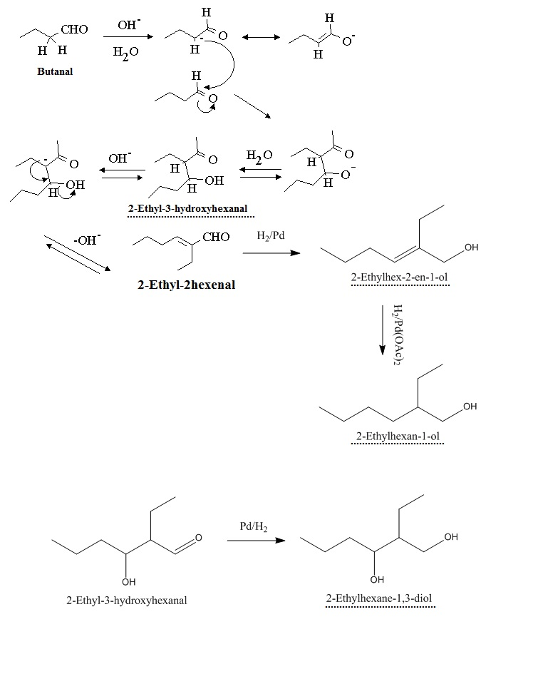 Show How Each Of The Following Compounds Could Be Synthesized From Butanal A 2 Ethyl 3 Hydro