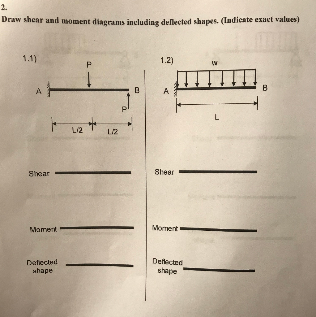 2. Draw shear and moment diagrams including deflected shapes. Indicate exact values) L/2 L/2 Shear Shear Moment- .. --| Moment Deflected shape Deflected shape