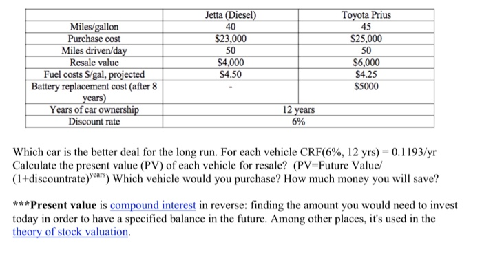 Miles Gallorn Purchase Cost Driven Da Re Value Jetta Sel 40 23 000