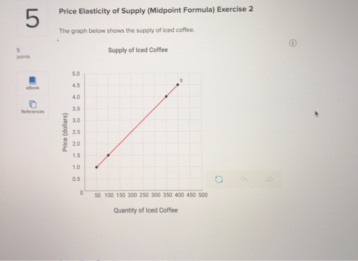 Solved 5 Price Elasticity Of Supply Midpoint Formula Ex