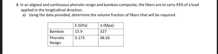 &In an aligned and continuous phenolic resign and bamboo composite, the fibers are to carry 93% of a load applied in the longitudinal direction. a) Using the data provided, determine the volume fraction of fibers that will be required. σ (Mpa) 327 48.26 Bamboo 15.9 Phenolic0.173 Resign