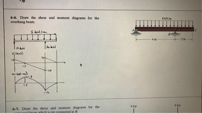 Shear And Moment Diagram Program Schematics Wiring Diagrams
