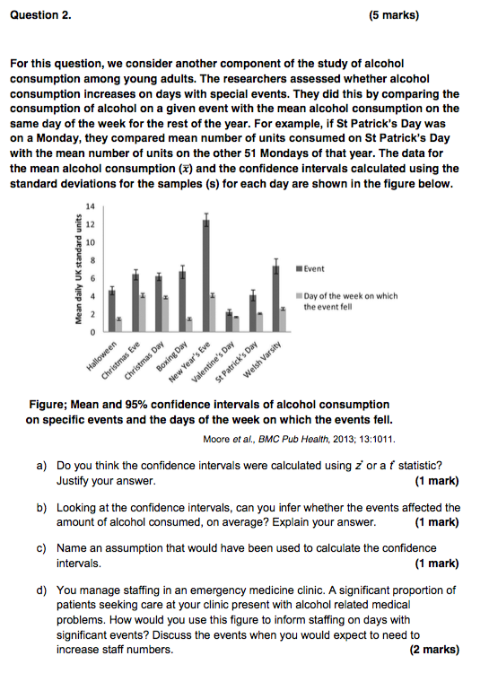 Question 2 (5 marks) For this question, we consider another component of the study of alcohol consumption among young adults. The researchers assessed whether alcohol consumption increases on days with special events. They did this by comparing the consumption of alcohol on a given event with the mean alcohol consumption on the same day of the week for the rest of the year. For example, if St Patricks Day was on a Monday, they compared mean number of units consumed on St Patricks Day with the mean number of units on the other 51 Mondays of that year. The data for the mean alcohol consumption ( and the confidence intervals calculated using the standard deviations for the samples (s) for each day are shown in the figure below 14 12 10 Event Day of the week on which the event fell Figure: Mean and 95% confidence intervals of alcohol consumption on specific events and the days of the week on which the events fell. Moore et al, BMC Pub Health, 2013; 13:1011 Do you think the confidence intervals were calculated using z or a f statistic? Justify your answer a) (1 mark) b) Looking at the confidence intervals, can you infer whether the events affected the amount of alcohol consumed, on average? Explain your answer (1 mark) c) Name an assumption that would have been used to calculate the confidence intervals. (1 mark) d) You manage staffing in an emergency medicine clinic. A significant proportion of patients seeking care at your clinic present with alcohol related medical problems. How would you use this figure to inform staffing on days with significant events? Discuss the events when you would expect to need to increase staff numbers (2 marks)
