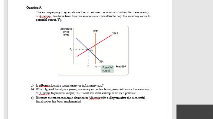 inflationary gap example