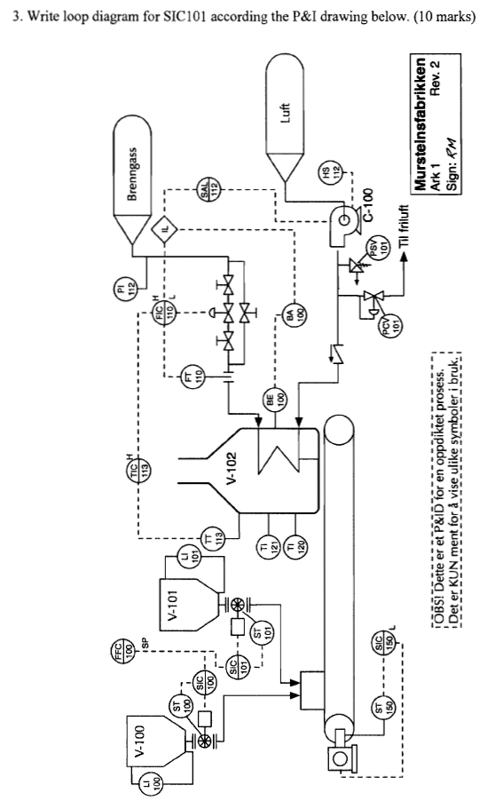Write An Instrument Loop Diagram For Sic101 Accord