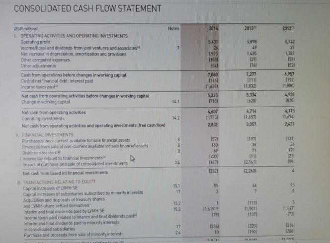 IFRS 13-1 Your Answer Is Partially Correct. Try Ag ...