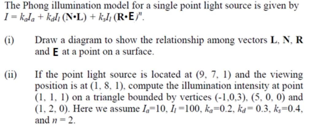 The Phong Illumination Model For A Single Point Li