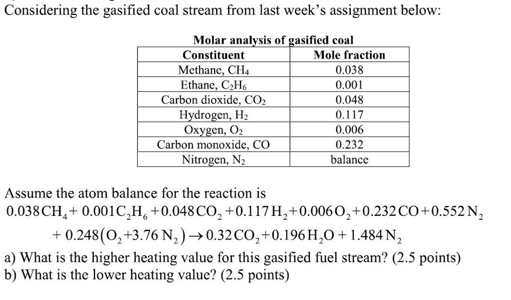 Considering The Gasified Coal Stream From Last Weeks Ignment Below Molar Ysis Of