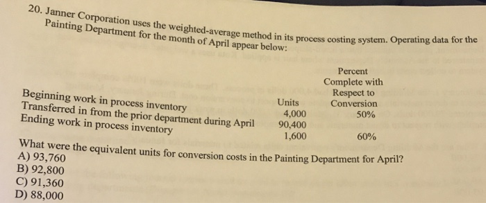 o. Janner Corporation uses the weighted-average method in its process costing system. Painting Department for the month of Ap