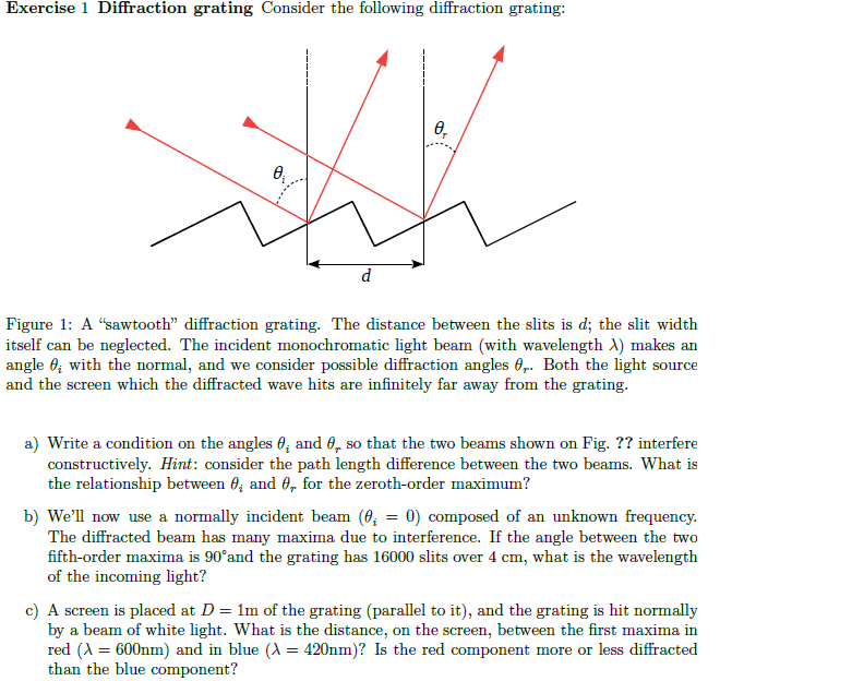 Solved: Exercise 1 Diffraction Grating Consider The Follow