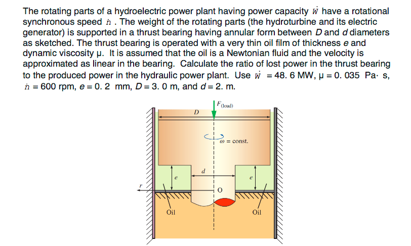 Array - solved  the rotating parts of a hydroelectric power plant      rh   chegg com