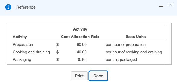 1 Reference Activity Preparation Cooking and draining $ Packaging Activity Cost Allocation Rate 60.00 40.00 0.10 Base Units p